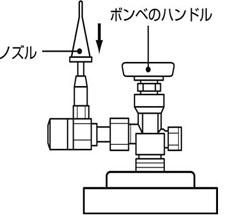 ヘリウムボンベの元栓(ハンドル)・ノズル